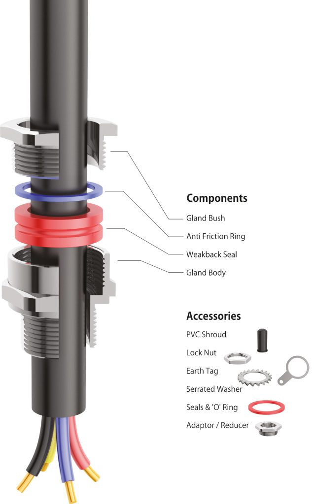 A2 Type Cable Gland Components / Parts