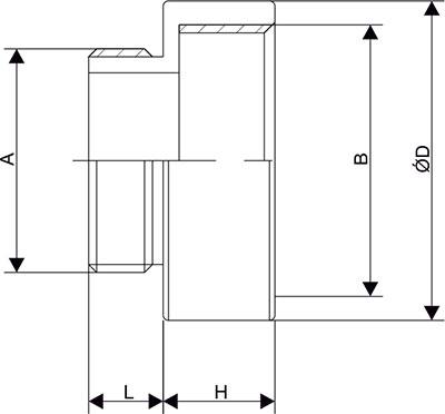 Adaptor Round Diagram