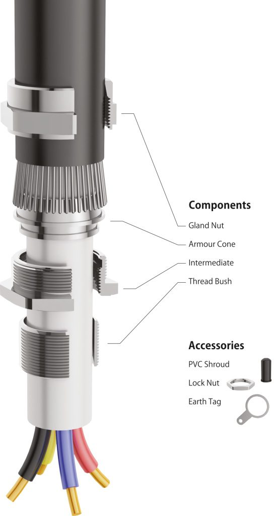 BWR Armoured Cable Gland Components / Parts